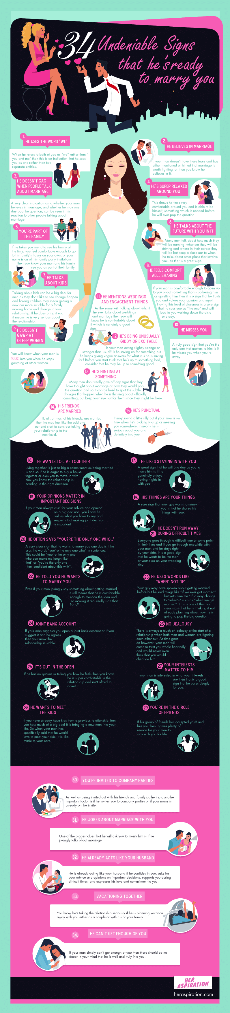 Signs He Wants to Marry You Infographic