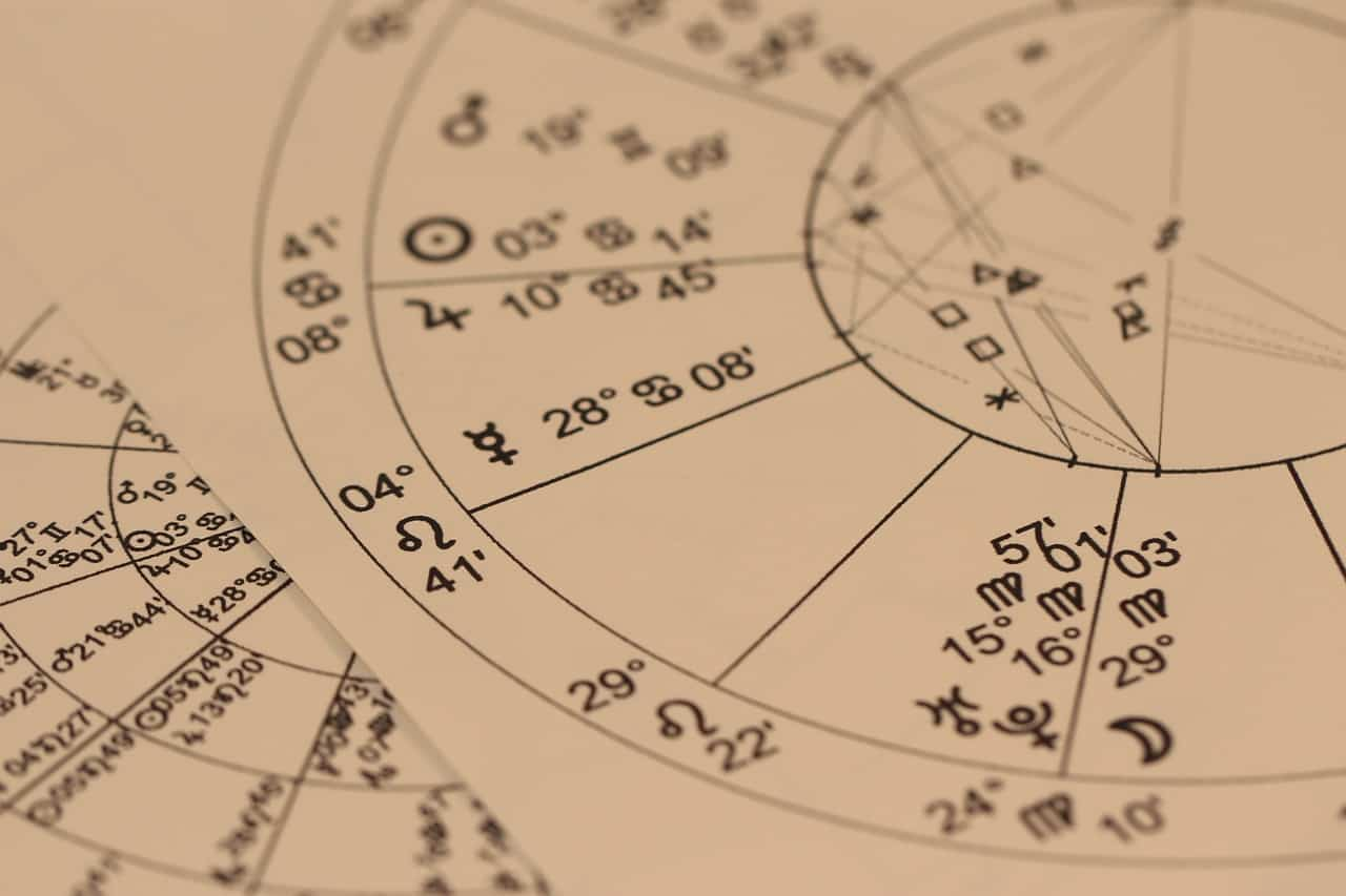 Zodiac Signs Most Likely To Cheat Ranked from Most Likely to Least Likely