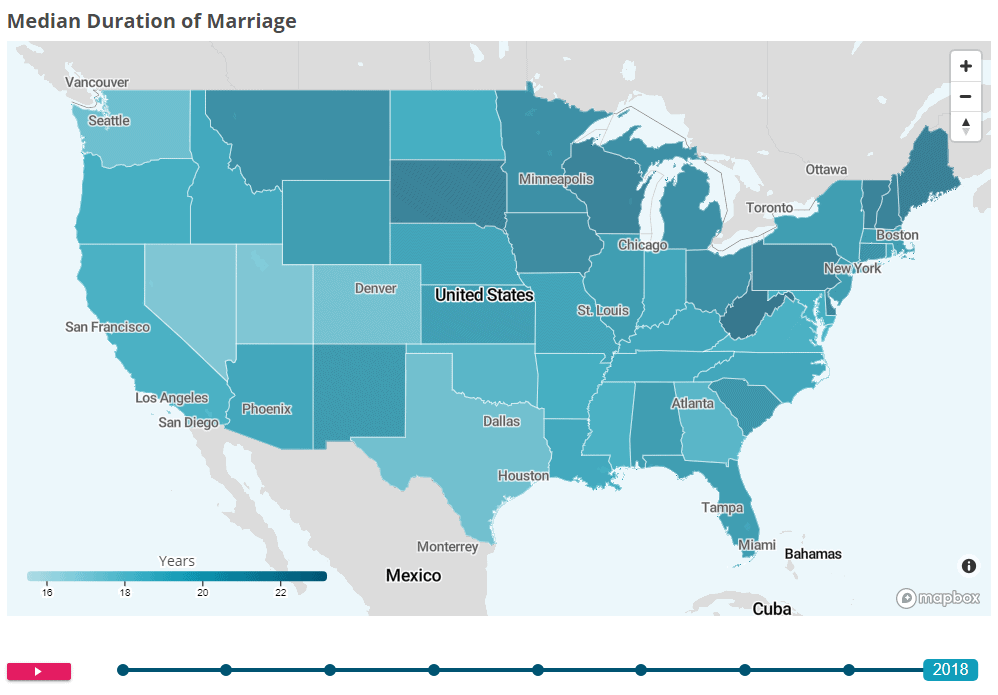 Duration Of Marriages Per State